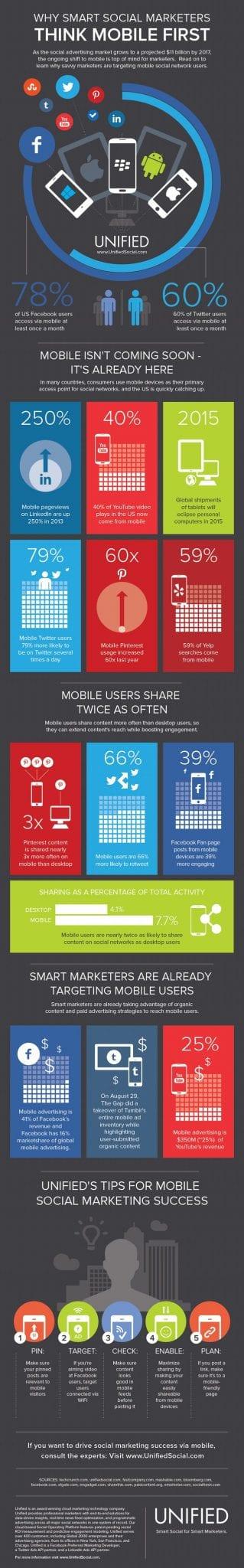 mobile-social-marketing