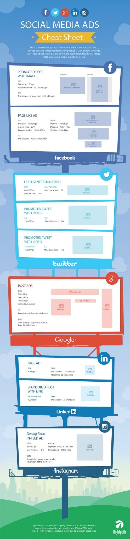 FLI_Infographic_Social-ads-cheat-sheet_v2.1