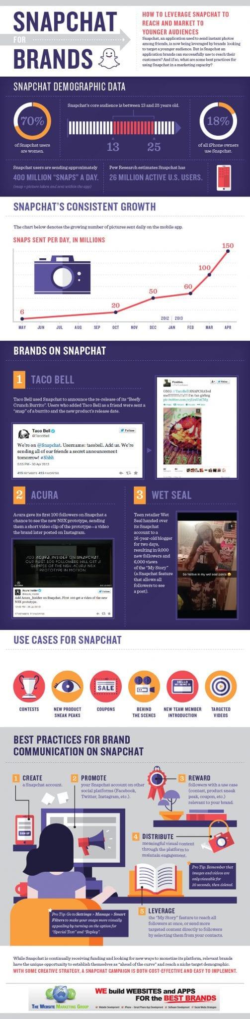 snapchat-infographic-2014