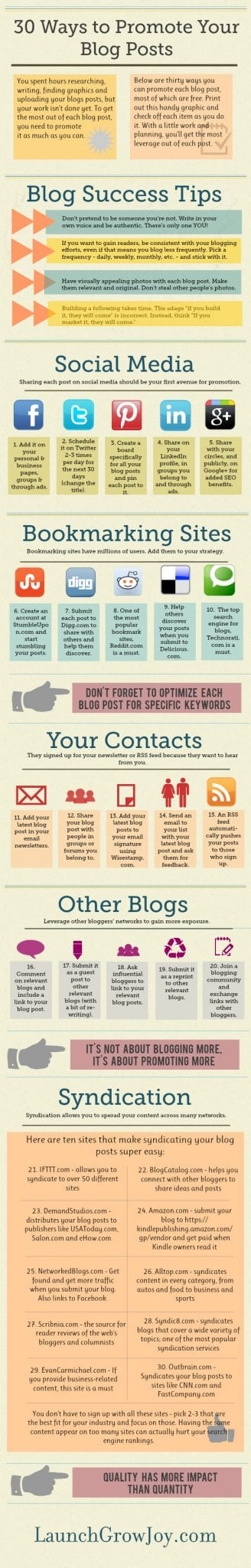 30-ways-to-promote-your-blog-posts1