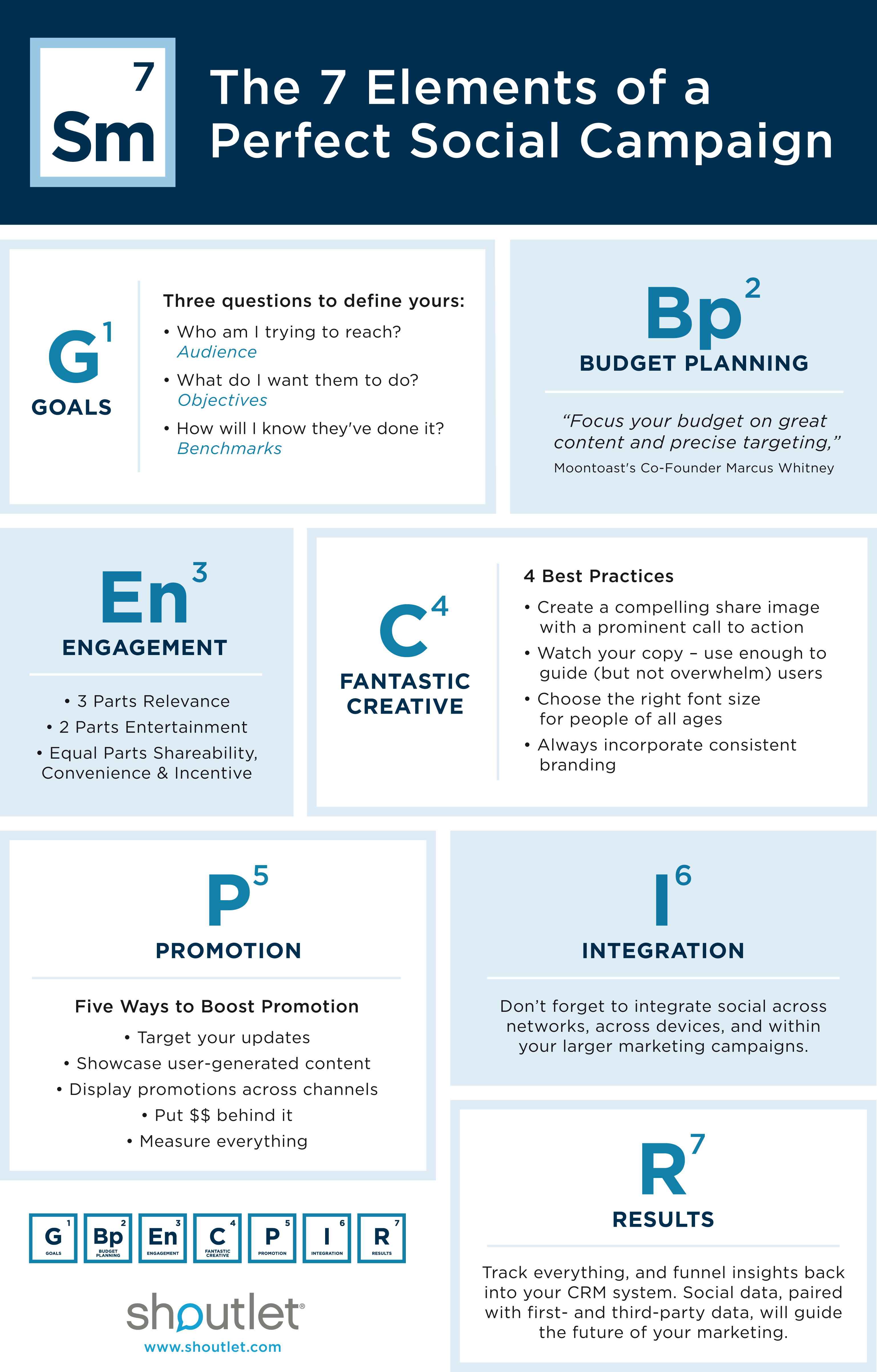 7ElementsofSocial